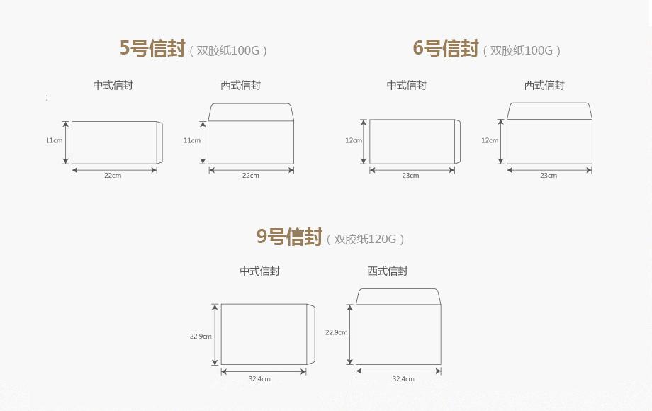 信封设计 名片 名片设计 名片印刷 名片模板 名片尺寸